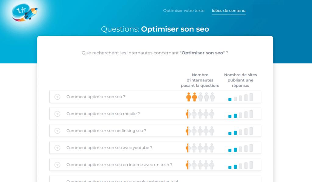 Image montrant l'outil 1.fr permettant d'analyser le contenu d'une page web