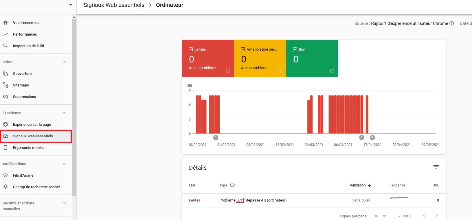 Prioriser ses tâches Core Web Vitals avec la Google Search Console et ses données de terrain